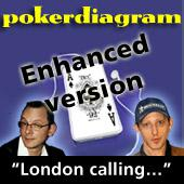 On-line tournament poker podcasting from Pokerdiagram.com (Enhanced version)