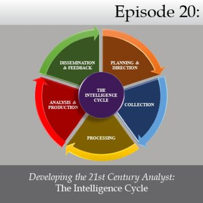 Cover art for Developing the 21st Century Analyst: The Intelligence Cycle