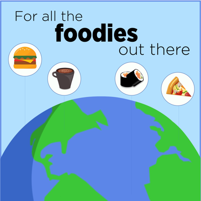 Foodies Out There