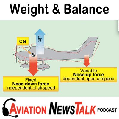 Cover art for 148 Understanding Aircraft Weight & Balance, Which Cessna 182 to Buy + GA News